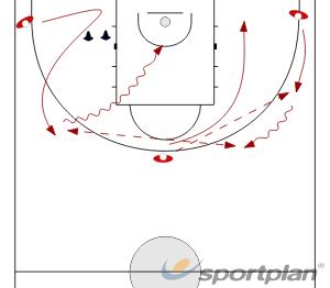PARTICION BAT EXTERIORGamesBasketball Drills Coaching