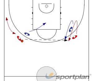 1x1 DIVIDIR Y DOBLAR1 v 1Basketball Drills Coaching