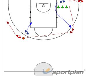 1c1 + 1c11 v 1Basketball Drills Coaching