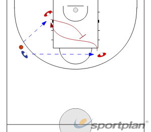 PARTICION BAT INTERIORGamesBasketball Drills Coaching