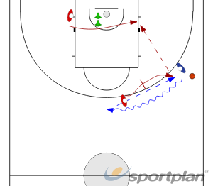 INTERIOR-EXTERIOR PARTICION INTGamesBasketball Drills Coaching
