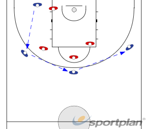 4X4 DEFENSA Y ROTACIONESDefenseBasketball Drills Coaching