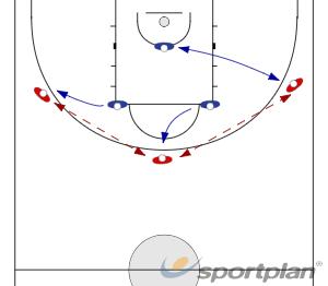 3x3 DEFENSADefenseBasketball Drills Coaching