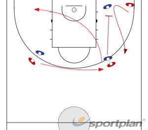3x3 LAU3 v 2Basketball Drills Coaching