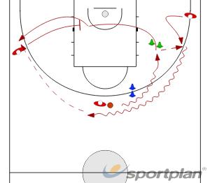 PARTICION INTERIOR-EXTERIOR EXTGamesBasketball Drills Coaching