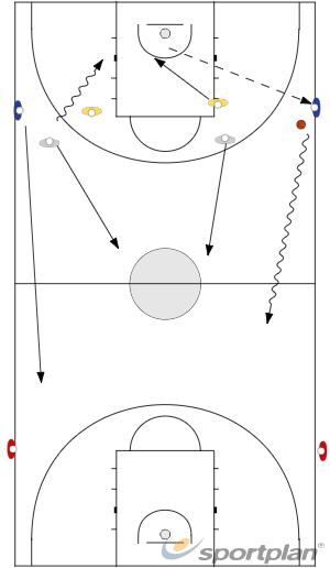 INFIERNO 33 v 2Basketball Drills Coaching