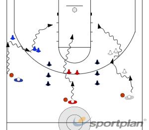 CIRCUITO TECNICODribblingBasketball Drills Coaching
