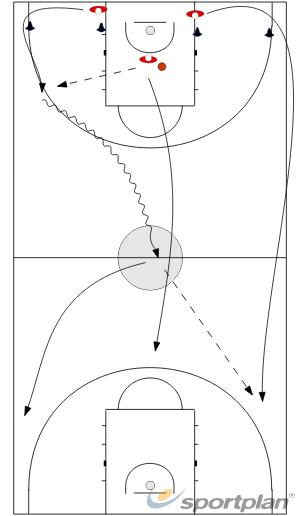 CONTRATAQUES DE 3ReboundBasketball Drills Coaching
