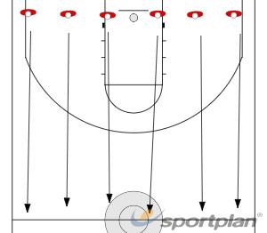 CALENTAMIENTO DINAMICOWarmupBasketball Drills Coaching