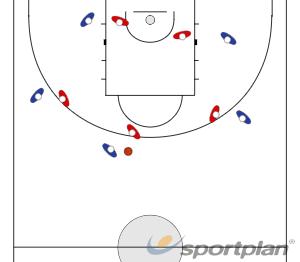 5x5IndividualBasketball Drills Coaching