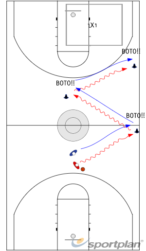 DF: SPRINT -RECUPERO - PRESSDefenseBasketball Drills Coaching