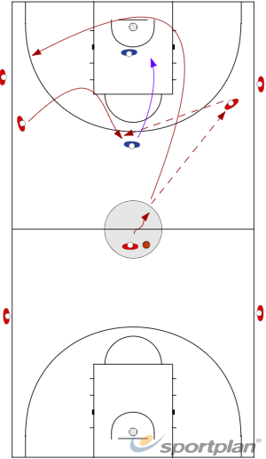 ONCES 3X23 v 2Basketball Drills Coaching