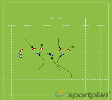 Slice: ExecutionRugby Drills Coaching