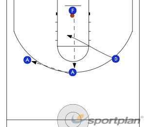 2 on 12 v 1Basketball Drills Coaching