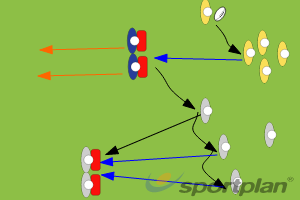 Autosave 4796273Ruck Clear OutRugby Drills Coaching