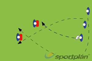 Double switch in game scenarioPassingRugby Drills Coaching