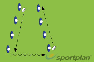 Simple passing warm upHandlingRugby Drills Coaching