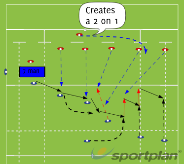 Lineout- Out the Back 1Rugby Drills Coaching