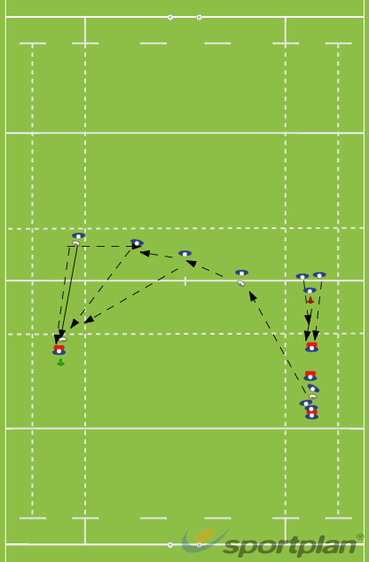 3 KINGSRuck Clear OutRugby Drills Coaching