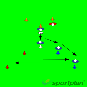 2v3 attack and defencesRugby Drills Coaching
