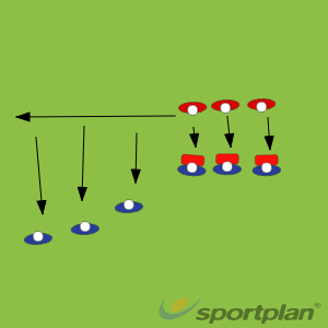Autosave 27452Defensive PatternsRugby Drills Coaching