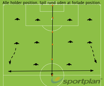 Barca øvelseCo ordinationFootball Drills Coaching