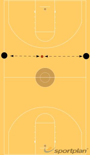 skill activity 1PassingBasketball Drills Coaching