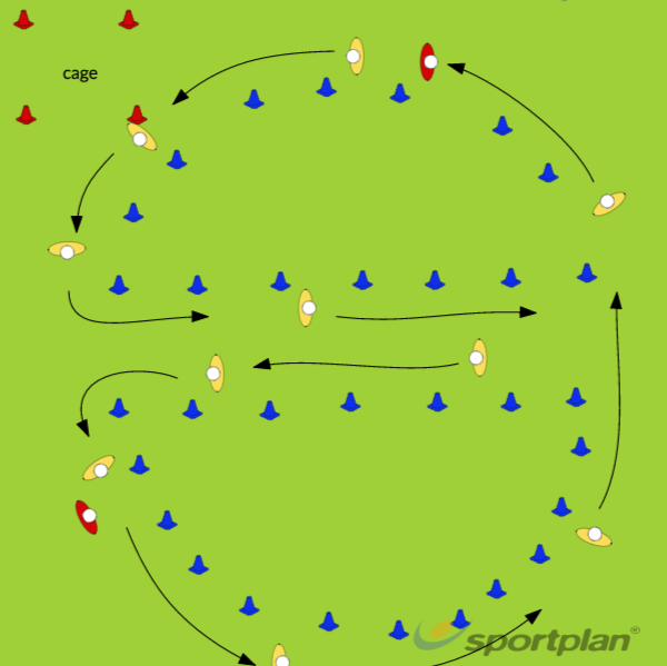 Fox and houndsAgility and CoordinationHockey Drills Coaching
