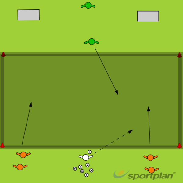 Pelitaito/perustaito: 2 v 1Football Drills Coaching