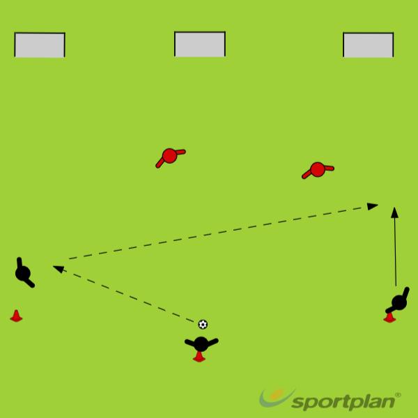 Horst Wein 3 v 2Football Drills Coaching