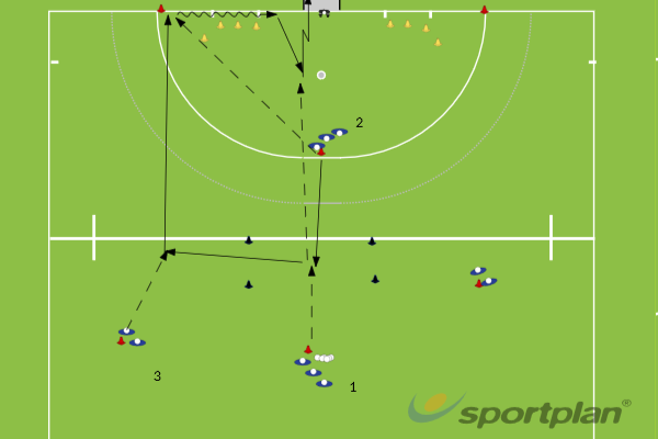 Copy of shooting and goalscoringShooting & GoalscoringHockey Drills Coaching
