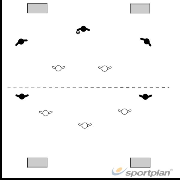 High pressing game 5v5Football Drills Coaching
