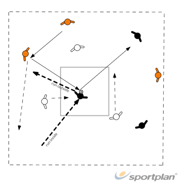 Small game with 3rd man in 3+3v3 (4+4v4)Conditioned gamesFootball Drills Coaching