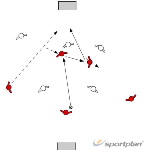 3rd player 5v5 gameConditioned gamesFootball Drills Coaching