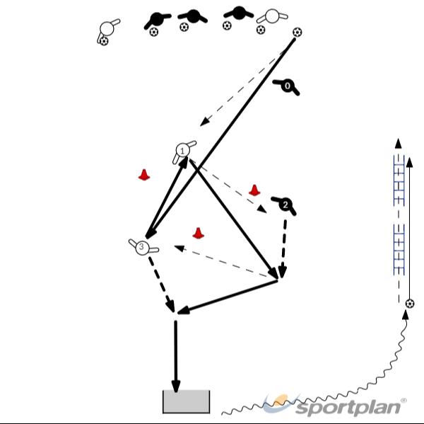 Copy of 3rd man shootFootball Drills Coaching