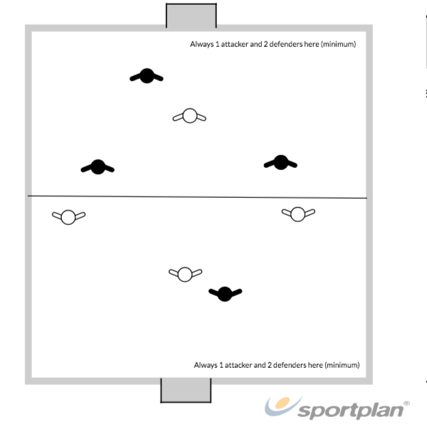 4v4 on divided pitchConditioned gamesFootball Drills Coaching
