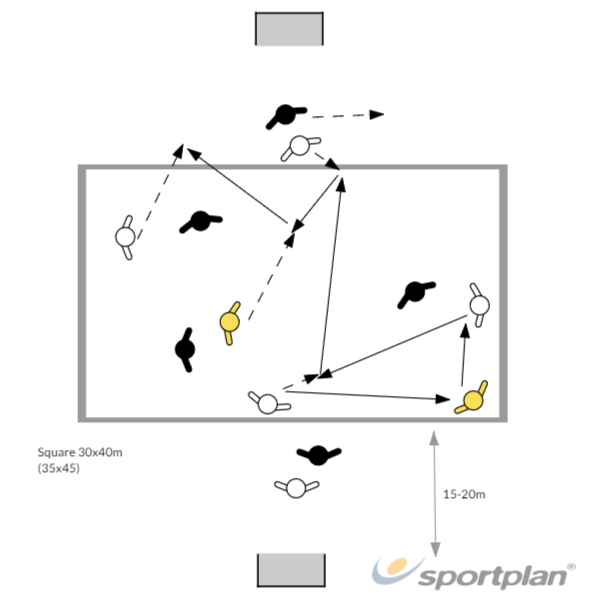 Transition from 2/3PossessionFootball Drills Coaching