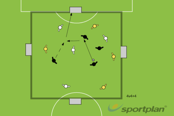 4v4+4 man on 4 goalsFootball Drills Coaching