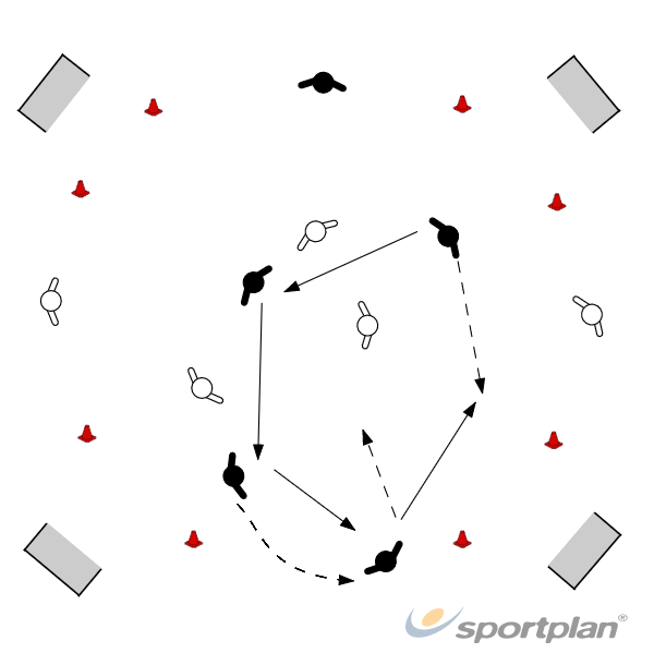 3rd man running small progression game.Conditioned gamesFootball Drills Coaching