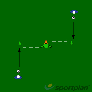 Dive, Quick RecoverGoalkeepingFootball Drills Coaching