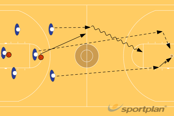 3 man weaveShootingBasketball Drills Coaching