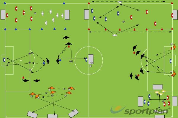 inside of the foot shooting and 3 conditioned gamesShootingFootball Drills Coaching
