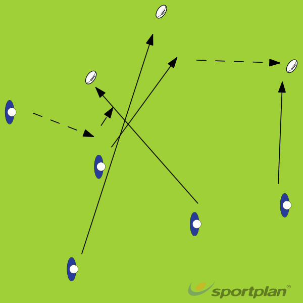 Phase plays 2Rugby Drills Coaching
