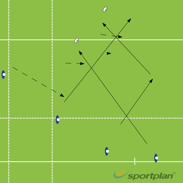 Ford- backsMatch RelatedRugby Drills Coaching