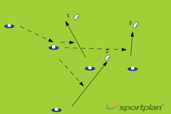 Phase calls 1Backs MovesRugby Drills Coaching