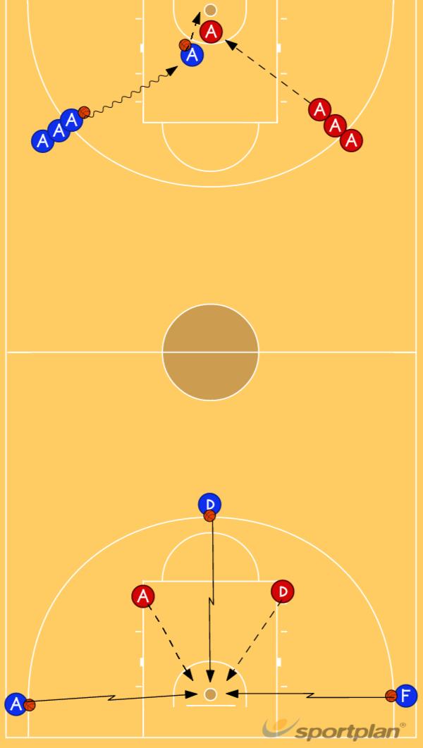 lay up/ Rebound drillsReboundBasketball Drills Coaching