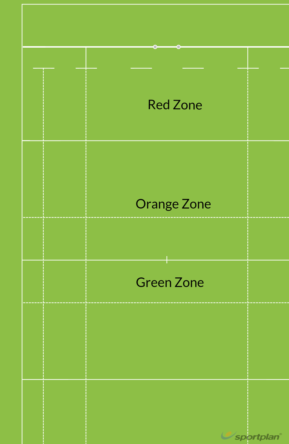 Zone touch rugbyMatch RelatedRugby Drills Coaching