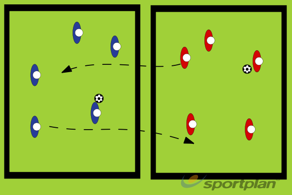 Numbers gamePossessionFootball Drills Coaching