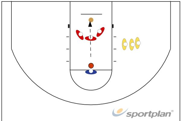 NBAReboundBasketball Drills Coaching