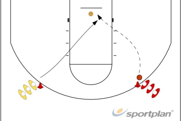 Contestant Lay ups1 v 1Basketball Drills Coaching
